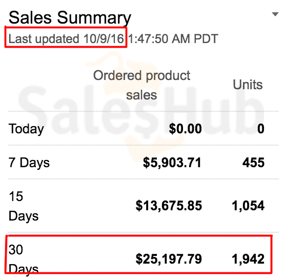sales_summary